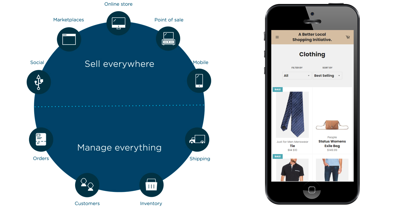 mobile-view-sell-ecommerce